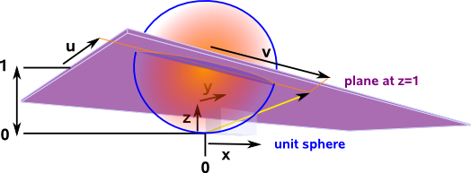 Vector space  Wikipedia