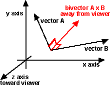 vector cross product