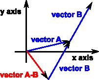Maths - Inverse Vector - Martin Baker