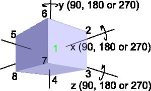 Maths - Conversion Quaternion to Euler - Martin Baker