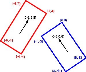 rectangle intersection