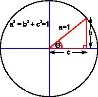 Maths Trigonometry Martin Baker