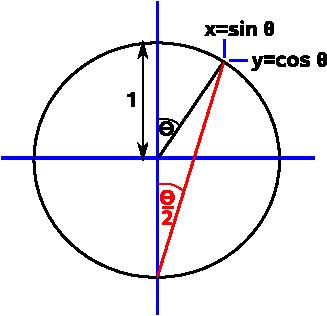 Maths Trigonometry Derived Equations Martin Baker
